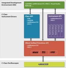 classsoftware